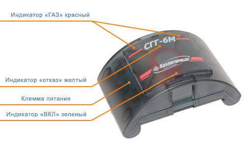 СГГ-6М - инфографика