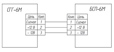 Сгг-6м схема подключения