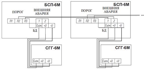 Соу 1 схема подключения