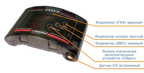 Инфографика СОУ-1