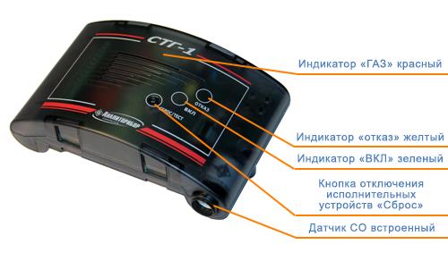газоанализатор стг-1 инструкция - фото 9